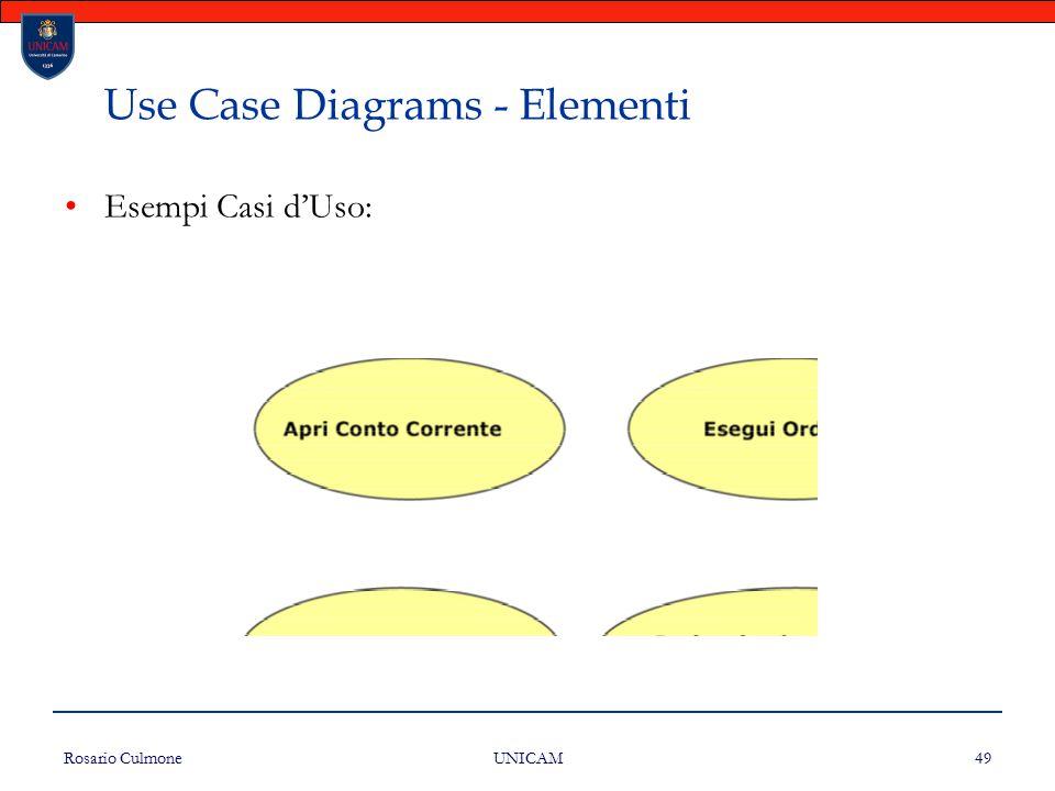 Rosario Culmone UNICAM 49 Use Case Diagrams - Elementi Esempi Casi d'Uso:
