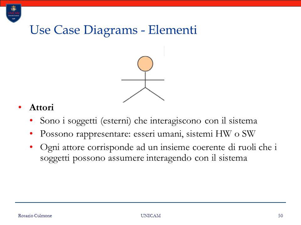 Rosario Culmone UNICAM 50 Use Case Diagrams - Elementi Attori Sono i soggetti (esterni) che interagiscono con il sistema Possono rappresentare: esseri
