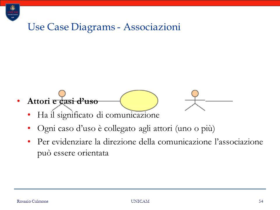 Rosario Culmone UNICAM 54 Use Case Diagrams - Associazioni Attori e casi d'uso Ha il significato di comunicazione Ogni caso d'uso è collegato agli att