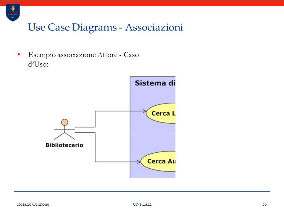 Rosario Culmone UNICAM 55 Use Case Diagrams - Associazioni Esempio associazione Attore - Caso d'Uso:
