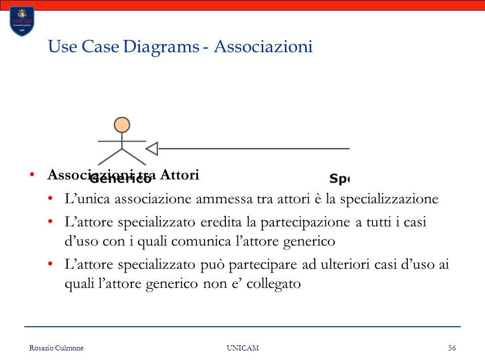 Rosario Culmone UNICAM 56 Use Case Diagrams - Associazioni Associazioni tra Attori L'unica associazione ammessa tra attori è la specializzazione L'att