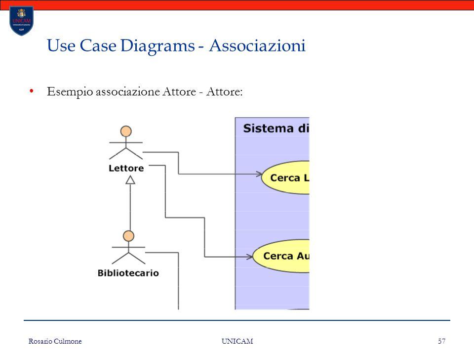Rosario Culmone UNICAM 57 Use Case Diagrams - Associazioni Esempio associazione Attore - Attore:
