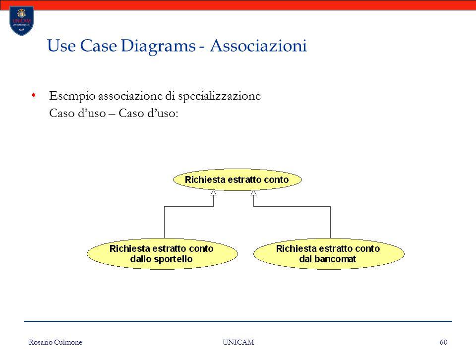 Rosario Culmone UNICAM 60 Use Case Diagrams - Associazioni Esempio associazione di specializzazione Caso d'uso – Caso d'uso: