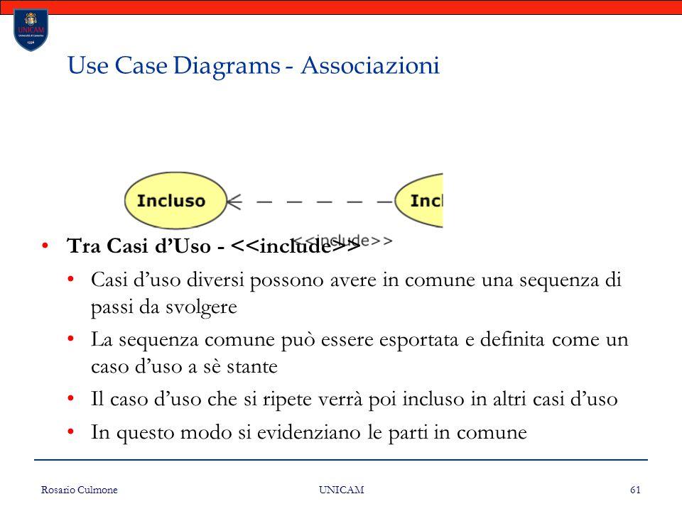 Rosario Culmone UNICAM 61 Use Case Diagrams - Associazioni Tra Casi d'Uso - > Casi d'uso diversi possono avere in comune una sequenza di passi da svol