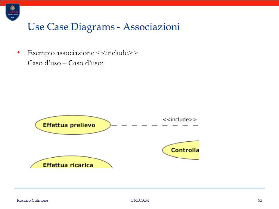 Rosario Culmone UNICAM 62 Use Case Diagrams - Associazioni Esempio associazione > Caso d'uso – Caso d'uso: