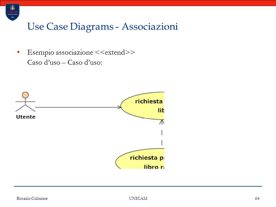 Rosario Culmone UNICAM 64 Use Case Diagrams - Associazioni Esempio associazione > Caso d'uso – Caso d'uso: