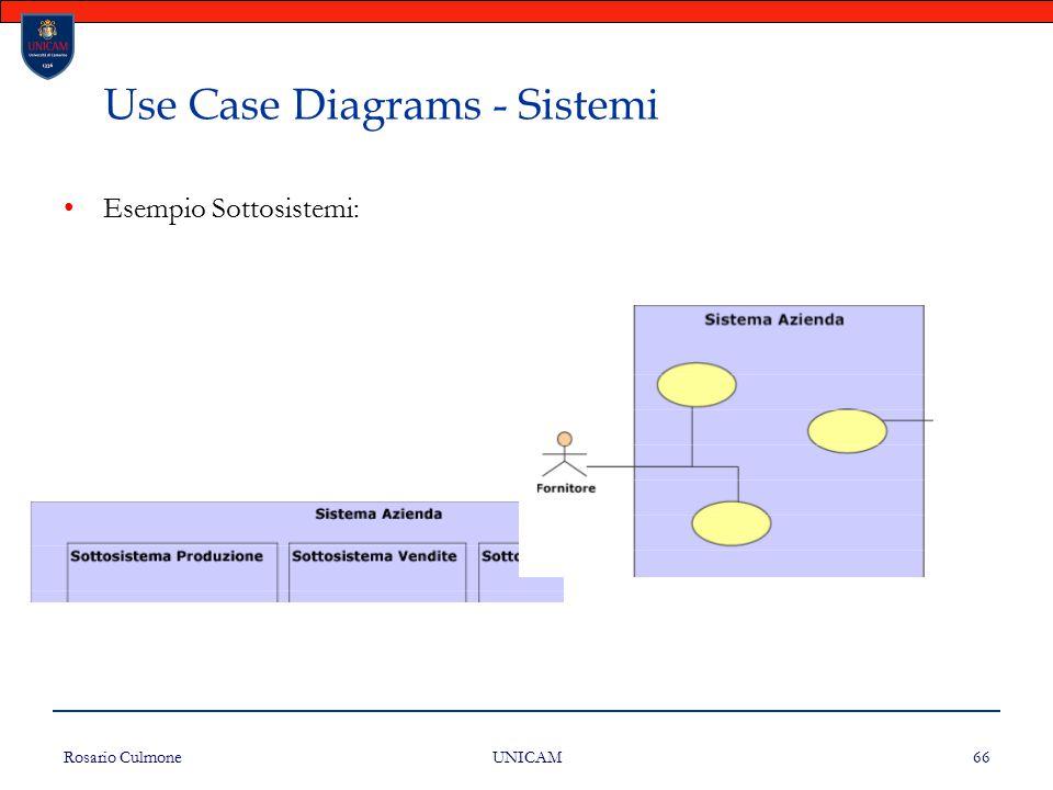 Rosario Culmone UNICAM 66 Use Case Diagrams - Sistemi Esempio Sottosistemi: