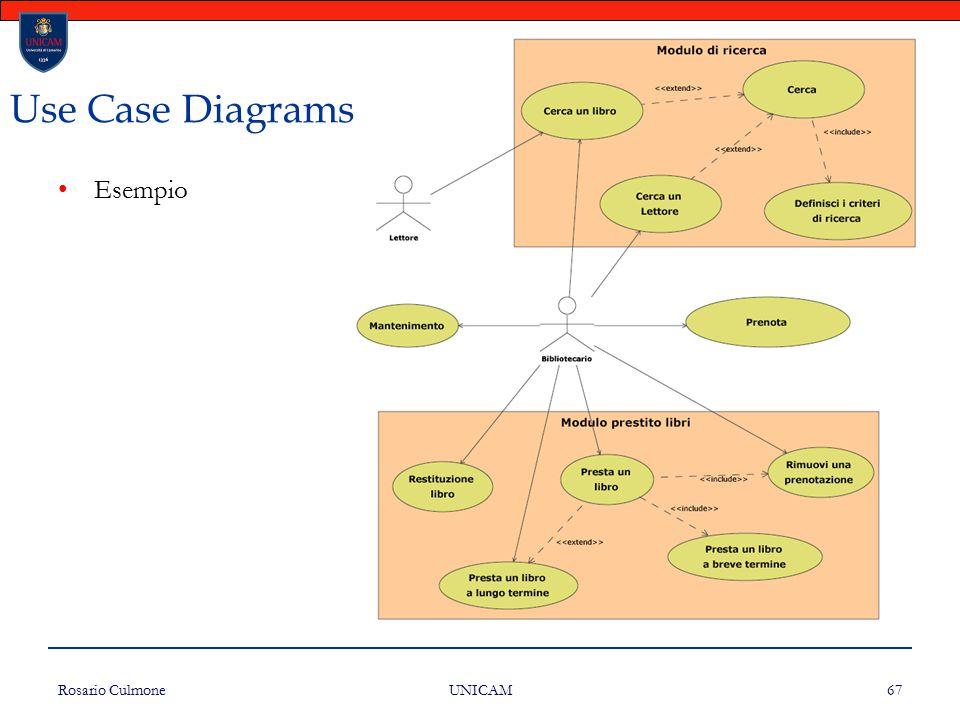 Rosario Culmone UNICAM 67 Esempio Use Case Diagrams
