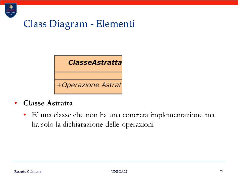 Rosario Culmone UNICAM 74 Class Diagram - Elementi Classe Astratta E' una classe che non ha una concreta implementazione ma ha solo la dichiarazione d