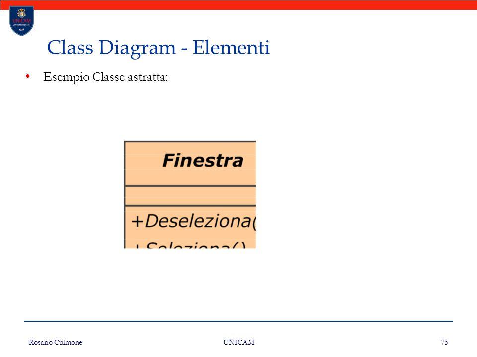 Rosario Culmone UNICAM 75 Class Diagram - Elementi Esempio Classe astratta:
