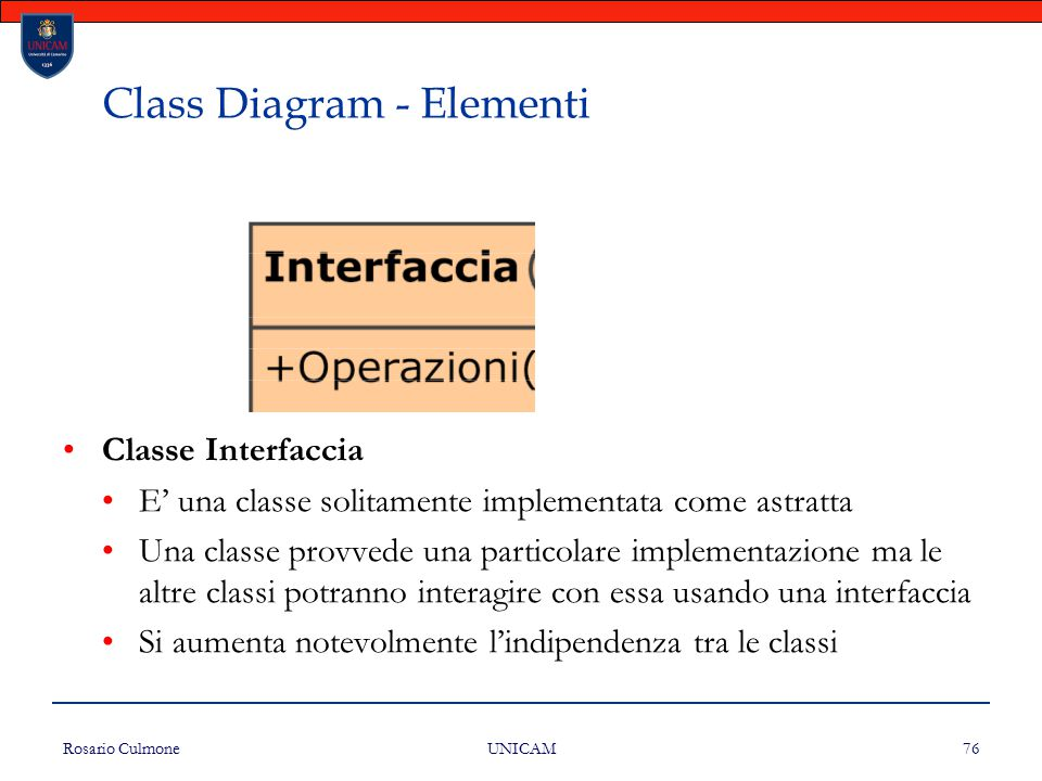 Rosario Culmone UNICAM 76 Class Diagram - Elementi Classe Interfaccia E' una classe solitamente implementata come astratta Una classe provvede una par