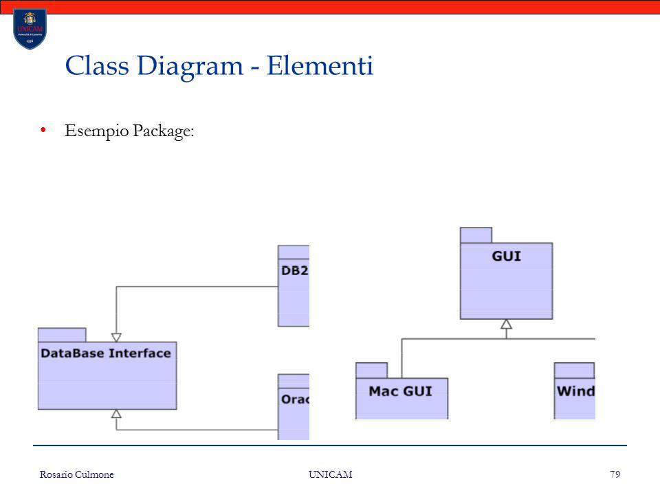 Rosario Culmone UNICAM 79 Class Diagram - Elementi Esempio Package: