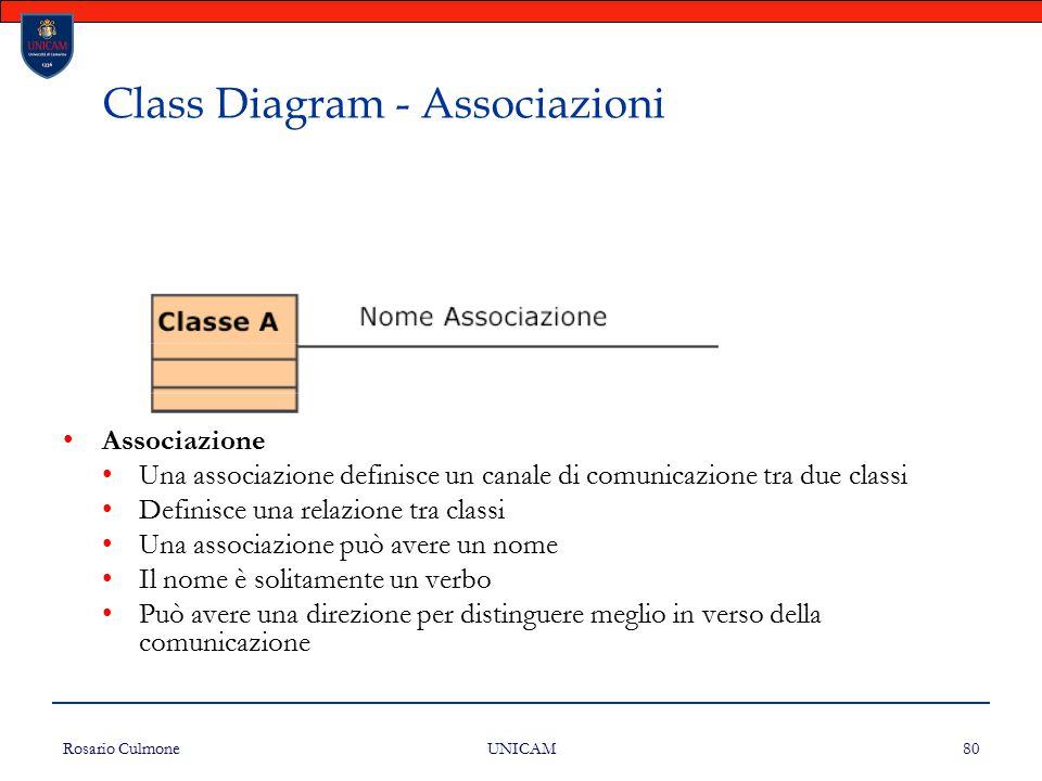 Rosario Culmone UNICAM 80 Class Diagram - Associazioni Associazione Una associazione definisce un canale di comunicazione tra due classi Definisce una