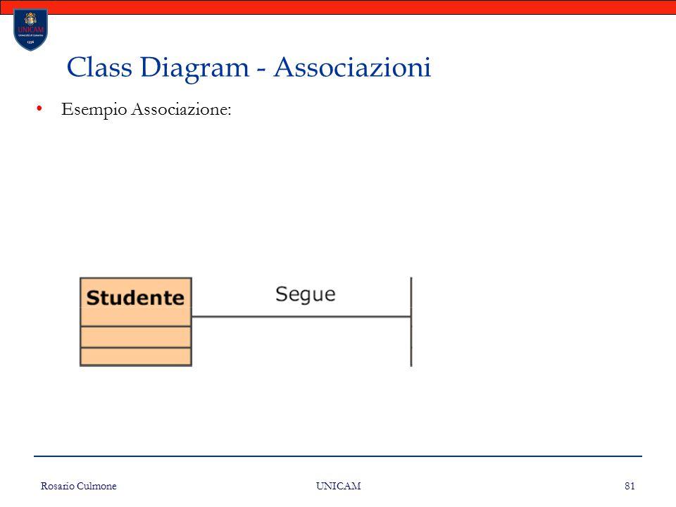 Rosario Culmone UNICAM 81 Class Diagram - Associazioni Esempio Associazione: