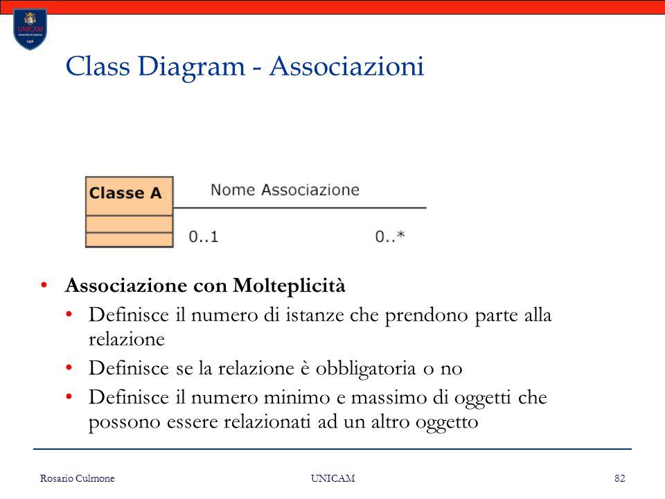 Rosario Culmone UNICAM 82 Class Diagram - Associazioni Associazione con Molteplicità Definisce il numero di istanze che prendono parte alla relazione