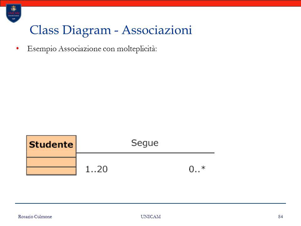 Rosario Culmone UNICAM 84 Class Diagram - Associazioni Esempio Associazione con molteplicità: