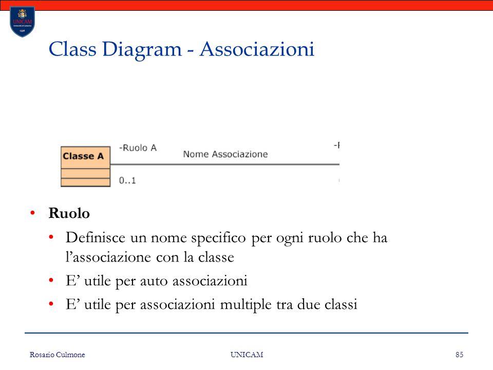 Rosario Culmone UNICAM 85 Class Diagram - Associazioni Ruolo Definisce un nome specifico per ogni ruolo che ha l'associazione con la classe E' utile p