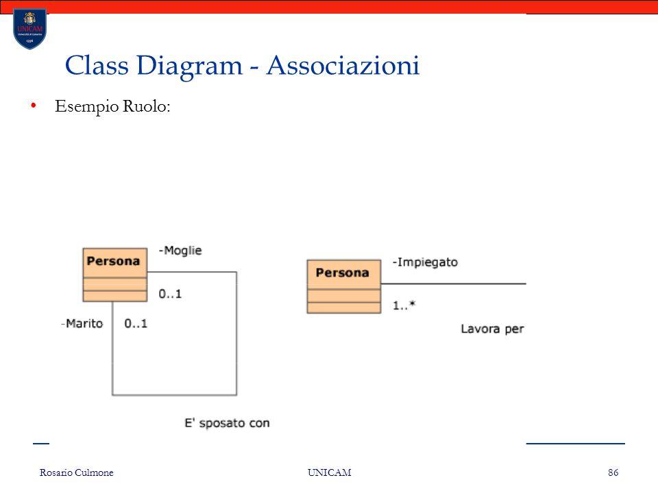 Rosario Culmone UNICAM 86 Class Diagram - Associazioni Esempio Ruolo:
