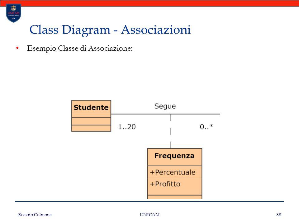 Rosario Culmone UNICAM 88 Class Diagram - Associazioni Esempio Classe di Associazione: