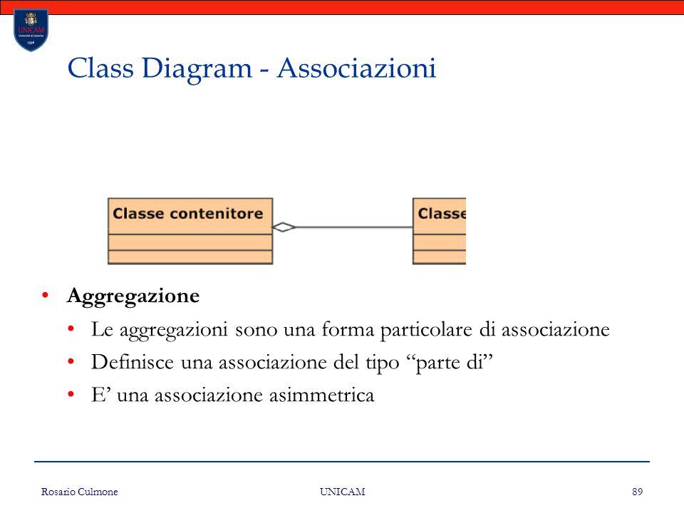 Rosario Culmone UNICAM 89 Class Diagram - Associazioni Aggregazione Le aggregazioni sono una forma particolare di associazione Definisce una associazi