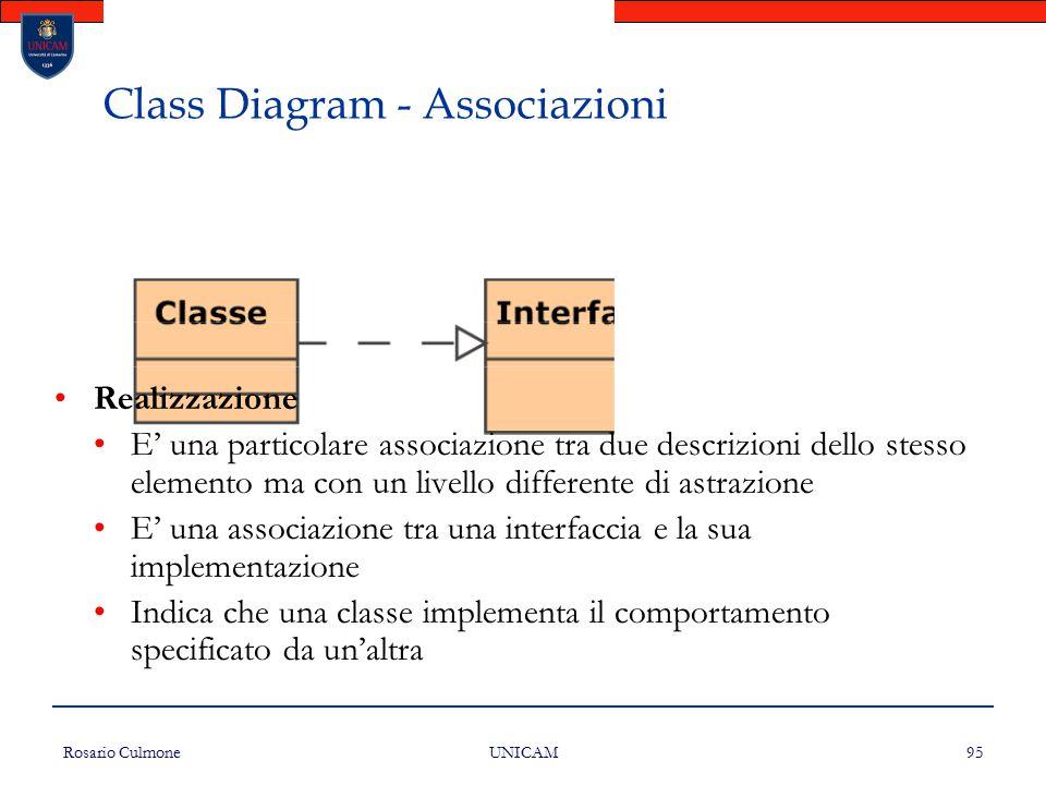 Rosario Culmone UNICAM 95 Class Diagram - Associazioni Realizzazione E' una particolare associazione tra due descrizioni dello stesso elemento ma con