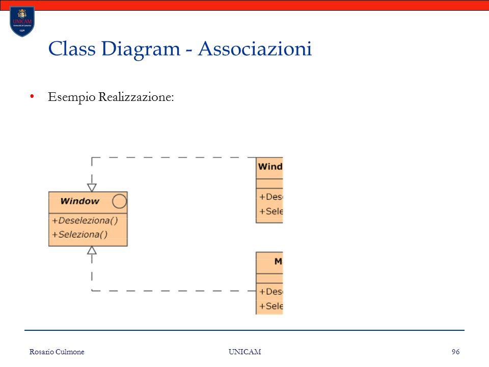 Rosario Culmone UNICAM 96 Class Diagram - Associazioni Esempio Realizzazione: