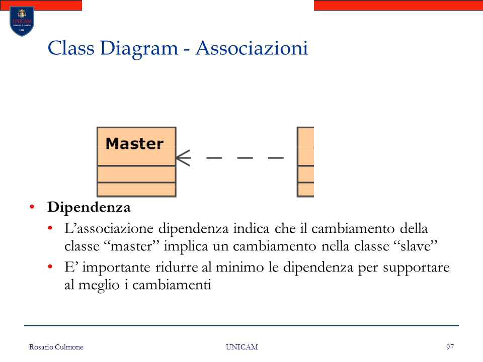 """Rosario Culmone UNICAM 97 Class Diagram - Associazioni Dipendenza L'associazione dipendenza indica che il cambiamento della classe """"master"""" implica un"""