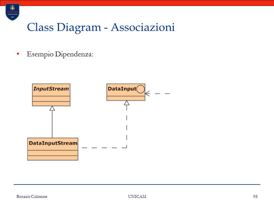 Rosario Culmone UNICAM 98 Class Diagram - Associazioni Esempio Dipendenza: