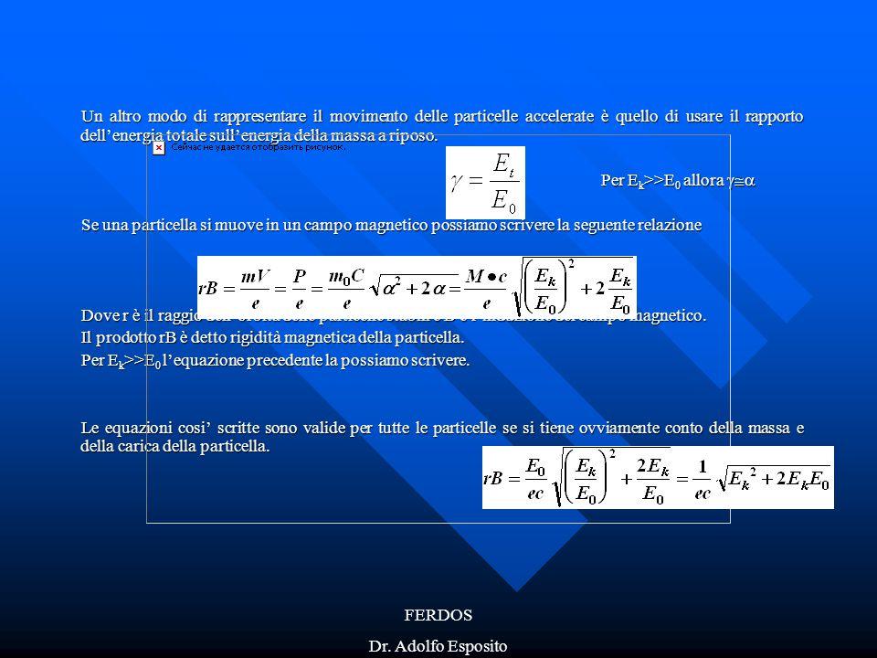 FERDOS Dr. Adolfo Esposito Un altro modo di rappresentare il movimento delle particelle accelerate è quello di usare il rapporto dell'energia totale s