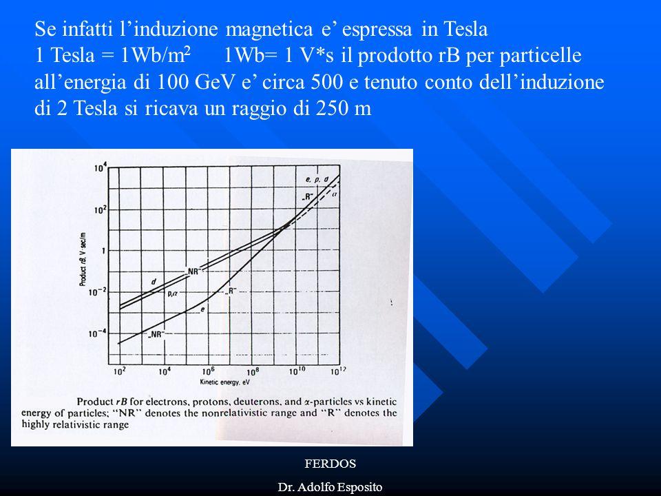 FERDOS Dr. Adolfo Esposito Se infatti l'induzione magnetica e' espressa in Tesla 1 Tesla = 1Wb/m 2 1Wb= 1 V*s il prodotto rB per particelle all'energi