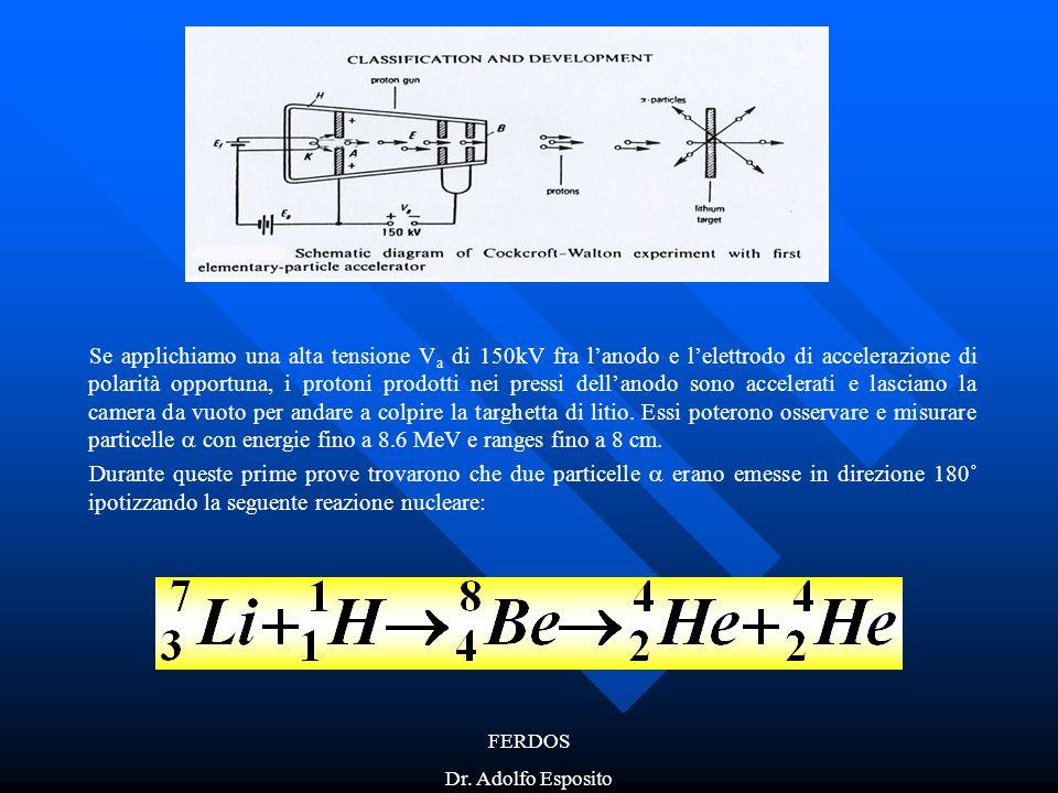 FERDOS Dr. Adolfo Esposito Se applichiamo una alta tensione V a di 150kV fra l'anodo e l'elettrodo di accelerazione di polarità opportuna, i protoni p