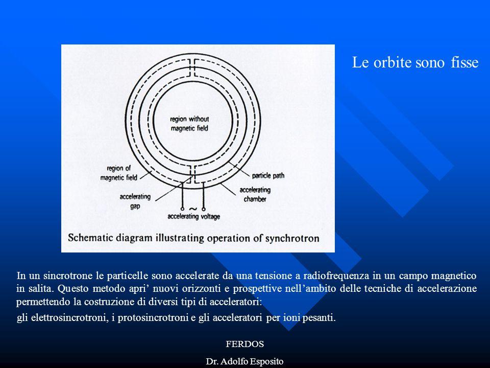 FERDOS Dr. Adolfo Esposito In un sincrotrone le particelle sono accelerate da una tensione a radiofrequenza in un campo magnetico in salita. Questo me