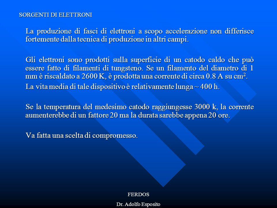 FERDOS Dr. Adolfo Esposito La produzione di fasci di elettroni a scopo accelerazione non differisce fortemente dalla tecnica di produzione in altri ca