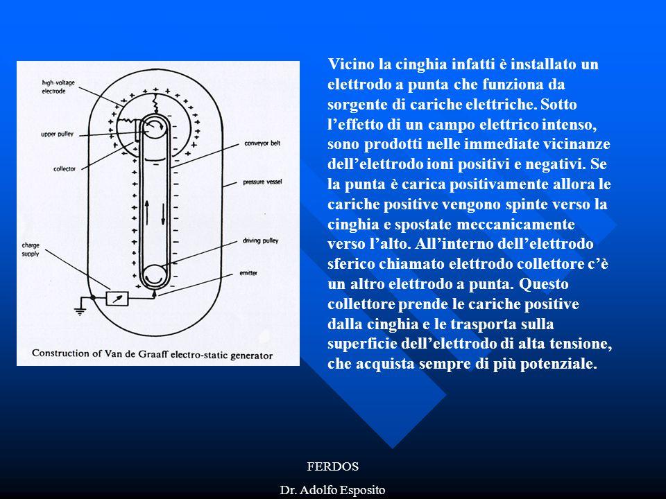 FERDOS Dr. Adolfo Esposito Vicino la cinghia infatti è installato un elettrodo a punta che funziona da sorgente di cariche elettriche. Sotto l'effetto