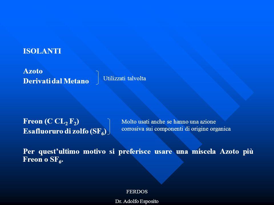 FERDOS Dr. Adolfo Esposito ISOLANTI Azoto Derivati dal Metano Freon (C CL 2 F 2 ) Esafluoruro di zolfo (SF 6 ) Per quest'ultimo motivo si preferisce u