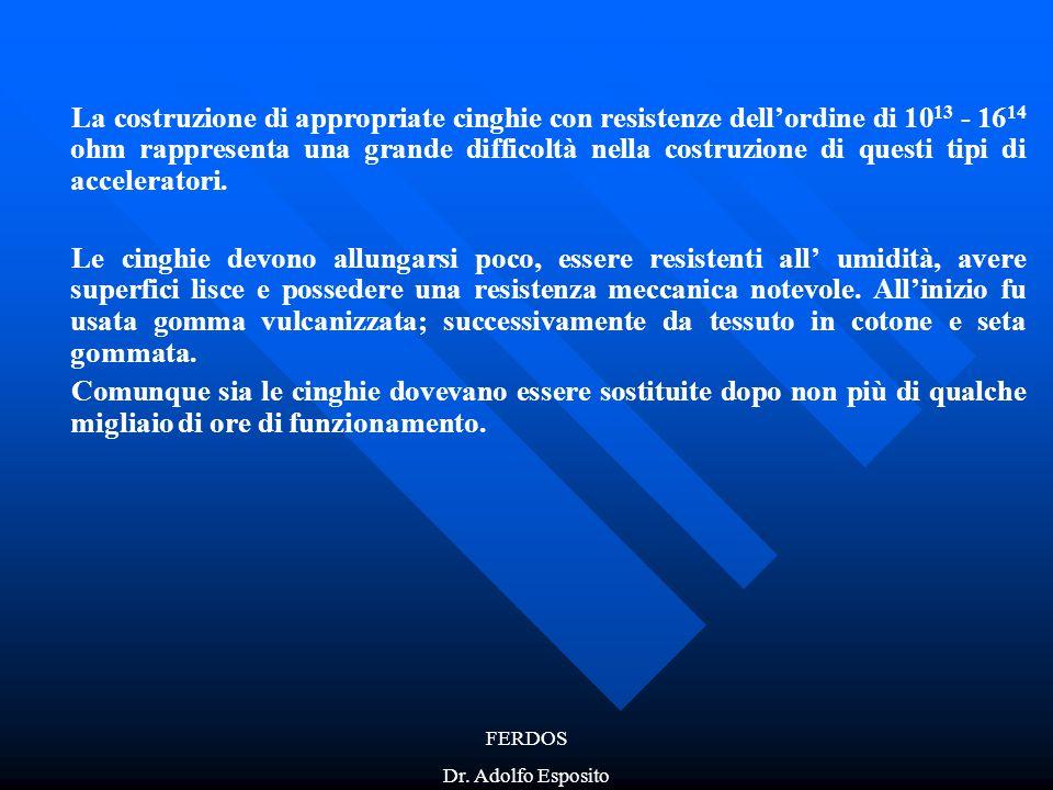 FERDOS Dr. Adolfo Esposito La costruzione di appropriate cinghie con resistenze dell'ordine di 10 13 - 16 14 ohm rappresenta una grande difficoltà nel