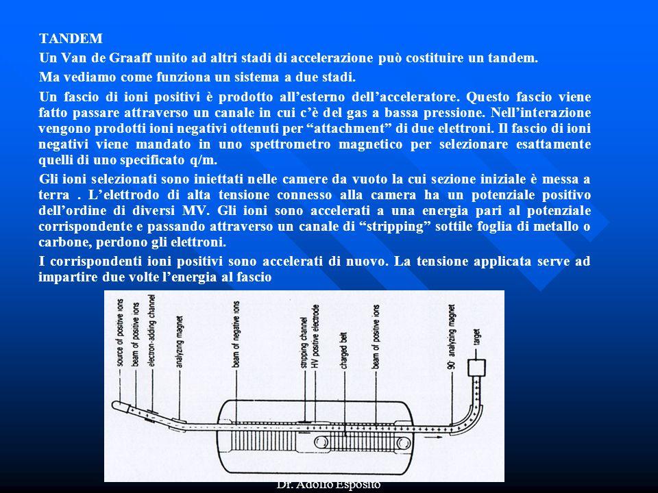 FERDOS Dr. Adolfo Esposito TANDEM Un Van de Graaff unito ad altri stadi di accelerazione può costituire un tandem. Ma vediamo come funziona un sistema