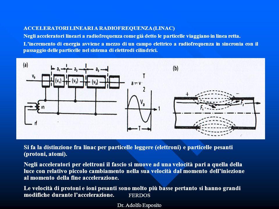 FERDOS Dr. Adolfo Esposito ACCELERATORI LINEARI A RADIOFREQUENZA (LINAC) Negli acceleratori lineari a radiofrequenza come già detto le particelle viag