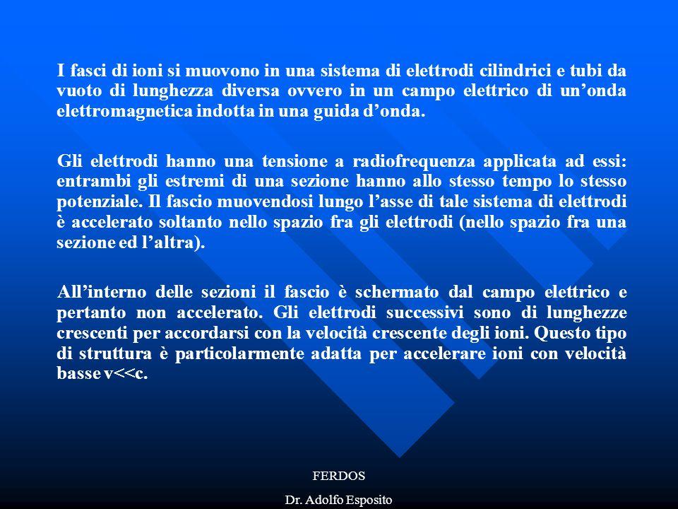 FERDOS Dr. Adolfo Esposito I fasci di ioni si muovono in una sistema di elettrodi cilindrici e tubi da vuoto di lunghezza diversa ovvero in un campo e
