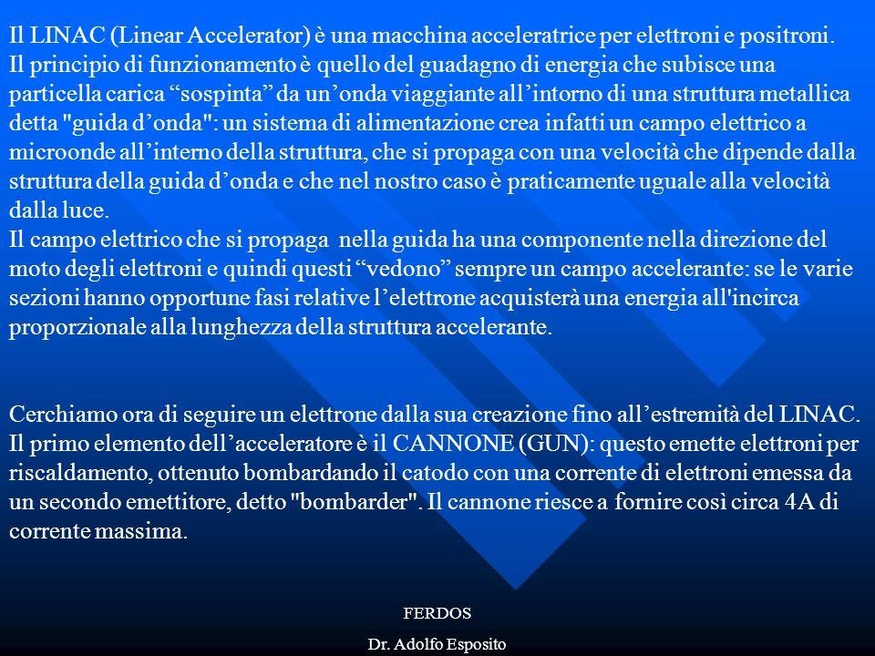 FERDOS Dr. Adolfo Esposito Il LINAC (Linear Accelerator) è una macchina acceleratrice per elettroni e positroni. Il principio di funzionamento è quell