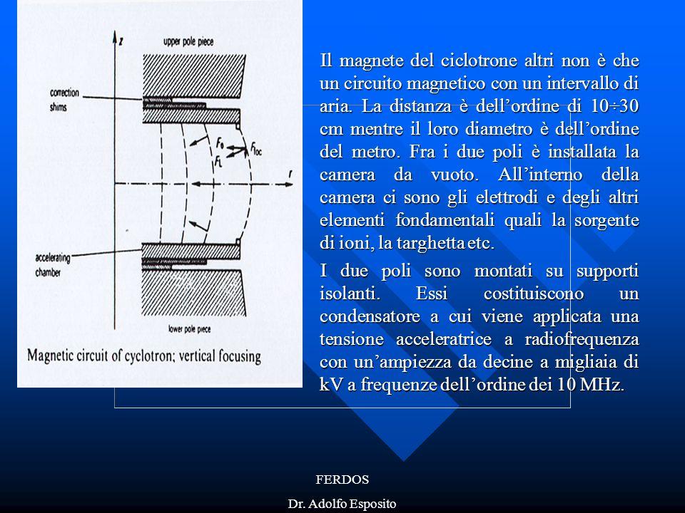 FERDOS Dr. Adolfo Esposito Il magnete del ciclotrone altri non è che un circuito magnetico con un intervallo di aria. La distanza è dell'ordine di 10÷