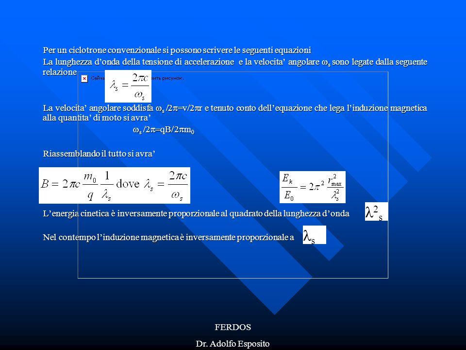 FERDOS Dr. Adolfo Esposito Per un ciclotrone convenzionale si possono scrivere le seguenti equazioni La lunghezza d'onda della tensione di accelerazio