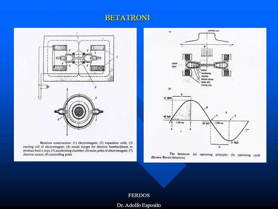 FERDOS Dr. Adolfo Esposito BETATRONI