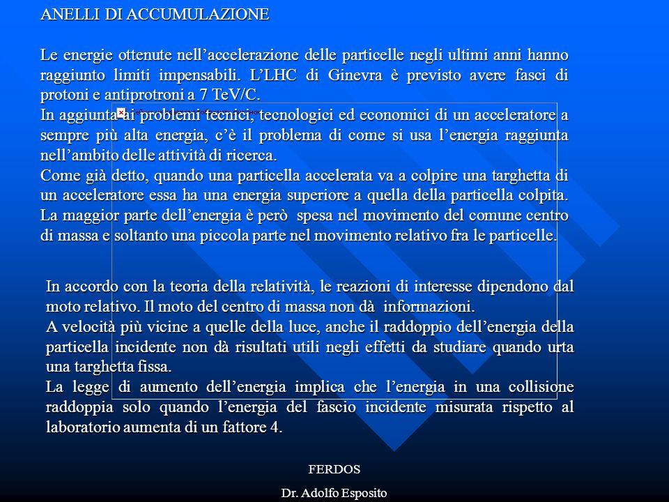 FERDOS Dr. Adolfo Esposito ANELLI DI ACCUMULAZIONE Le energie ottenute nell'accelerazione delle particelle negli ultimi anni hanno raggiunto limiti im