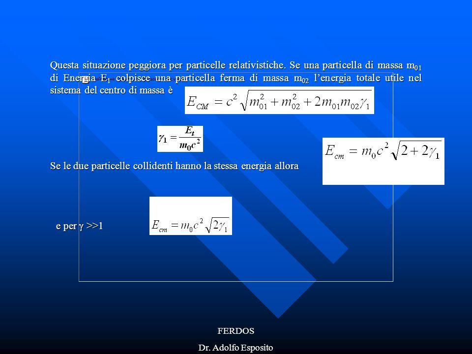 FERDOS Dr. Adolfo Esposito Questa situazione peggiora per particelle relativistiche. Se una particella di massa m 01 di Energia E 1 colpisce una parti