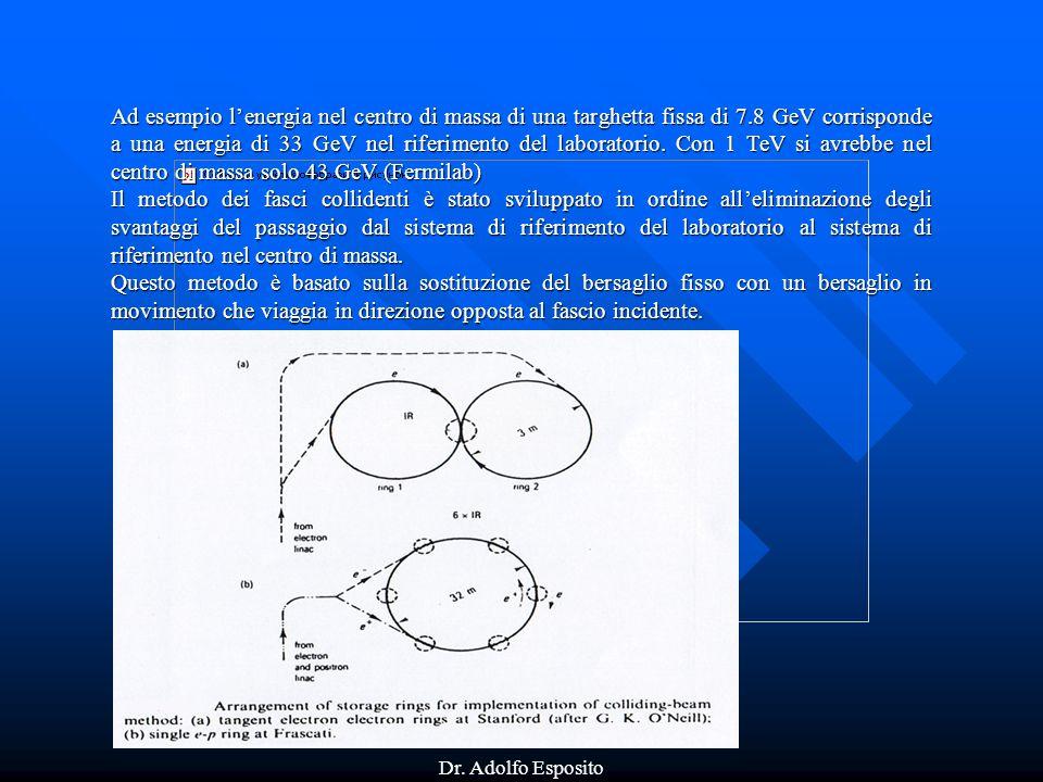 FERDOS Dr. Adolfo Esposito Ad esempio l'energia nel centro di massa di una targhetta fissa di 7.8 GeV corrisponde a una energia di 33 GeV nel riferime