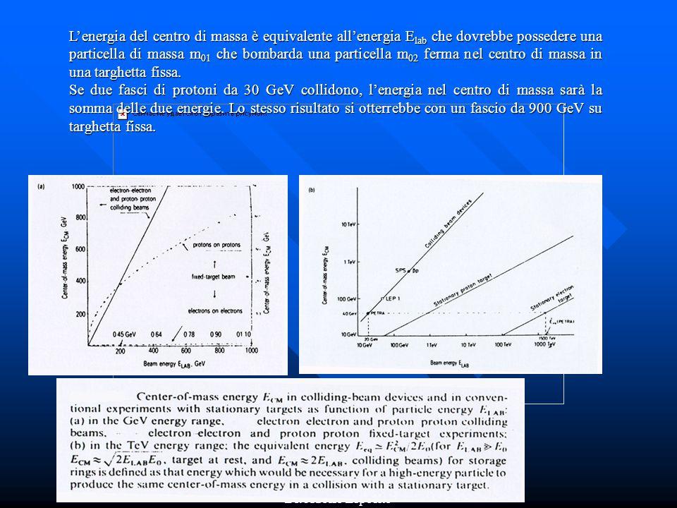 FERDOS Dr. Adolfo Esposito L'energia del centro di massa è equivalente all'energia E lab che dovrebbe possedere una particella di massa m 01 che bomba