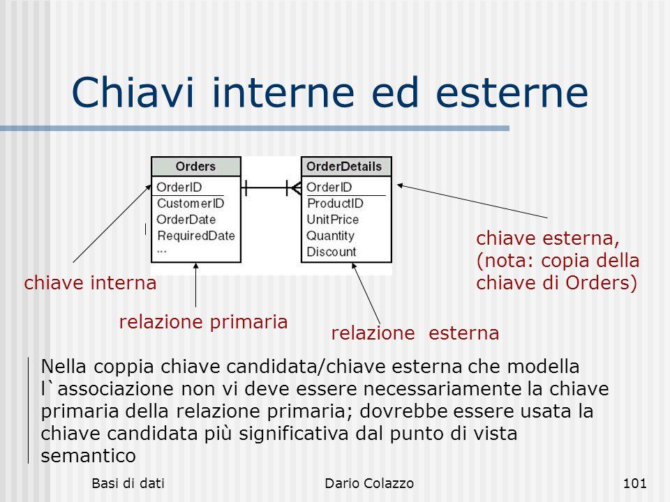 Basi di datiDario Colazzo101 Chiavi interne ed esterne chiave interna chiave esterna, (nota: copia della chiave di Orders) relazione primaria relazion