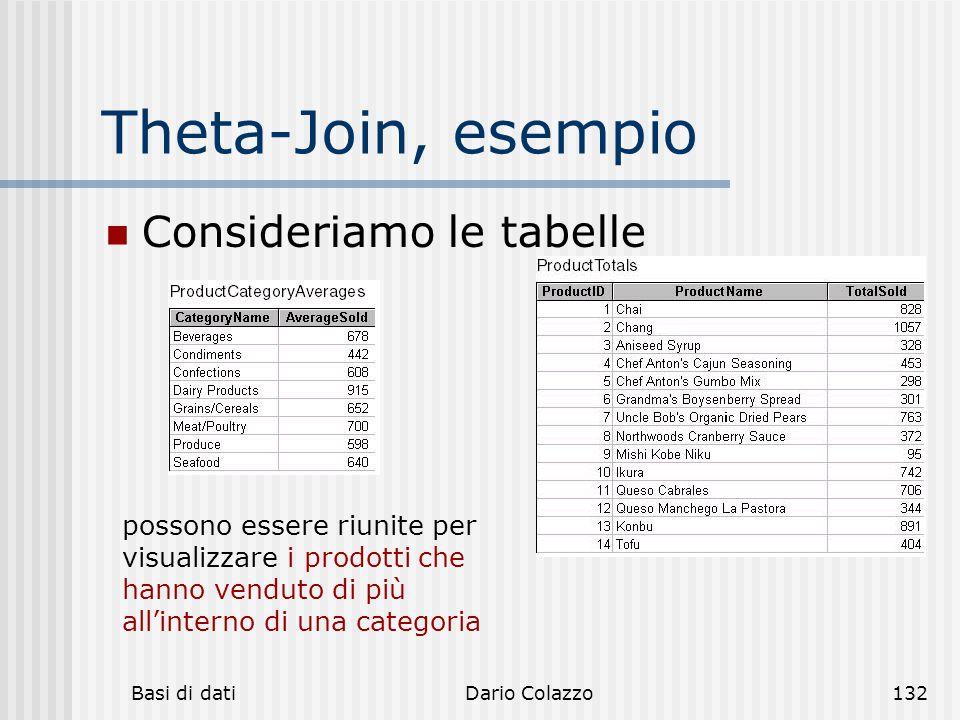 Basi di datiDario Colazzo132 Theta-Join, esempio Consideriamo le tabelle possono essere riunite per visualizzare i prodotti che hanno venduto di più a