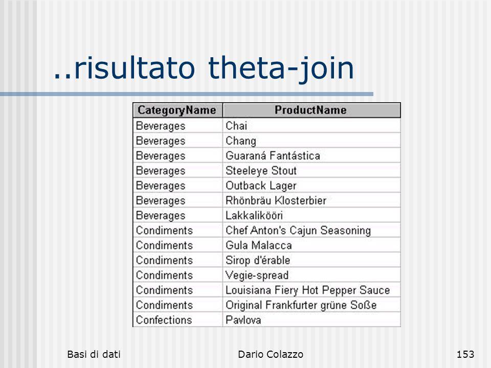Basi di datiDario Colazzo153..risultato theta-join